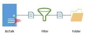 NullAdapter-FilterToFolder