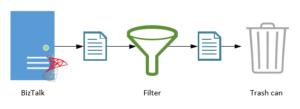 NullAdapter-FilterToTrashCan