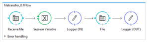 Integration-Manager-Mule-Logger